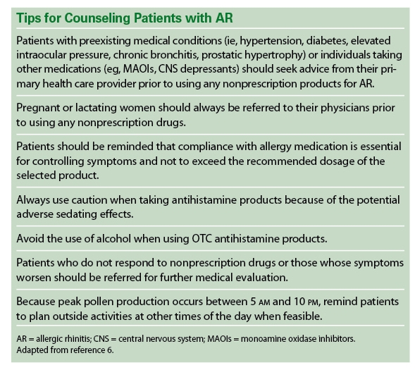 OTC Treatments for Allergies
