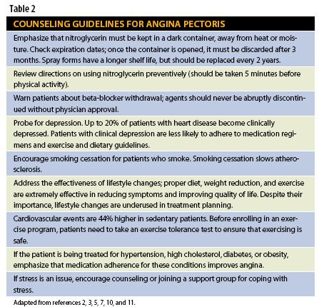 managing and treatment of unstable angina Overview of the non-acute management of unstable angina and non-st elevation myocardial infarction prognosis and treatment of cardiogenic shock complicating acute myocardial infarction right ventricular myocardial infarction.