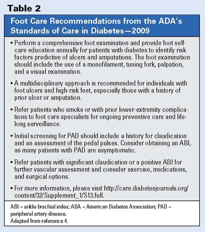 2 Minute Consultation Preventive Foot Care For Diabetes Patients