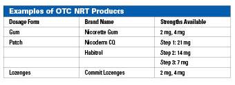 NRT Examples