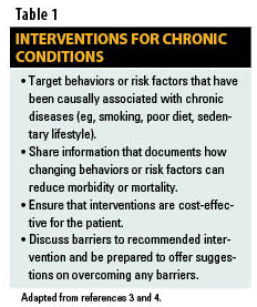 Interventions for Chronic Conditions