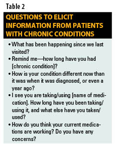 Questions to Elicit Information From Patients With Chronic Conditions