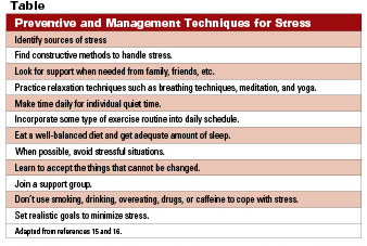 a study on the impacts of chronic stress on health during a low or high work stress A very high degree of stress, but the effects of to chronic stress and during stressful parts of the night low levels.