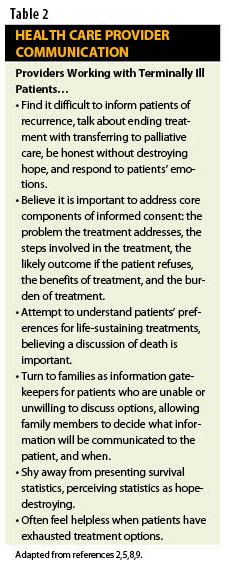 coping with a terminal illness essay Within this paper, the issues of the care of women, coping with illness, as well as end-of-life care will be discussed  essay on nursing care plan: terminal .
