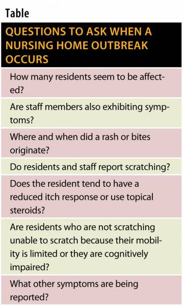 Outbreaks in the Nursing Home: Responding Responsibly