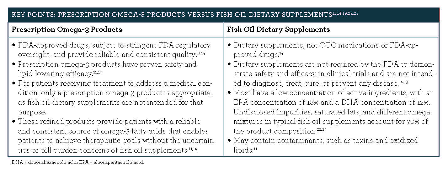 Selecting an omega 3 product for therapeutic use an for Lovaza fish oil
