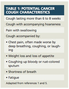 dry hacking cough and chest pain