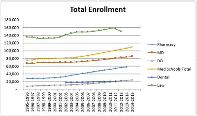 Are Pharmacy Schools Growing Too Fast – Job Outlook Pharmacy