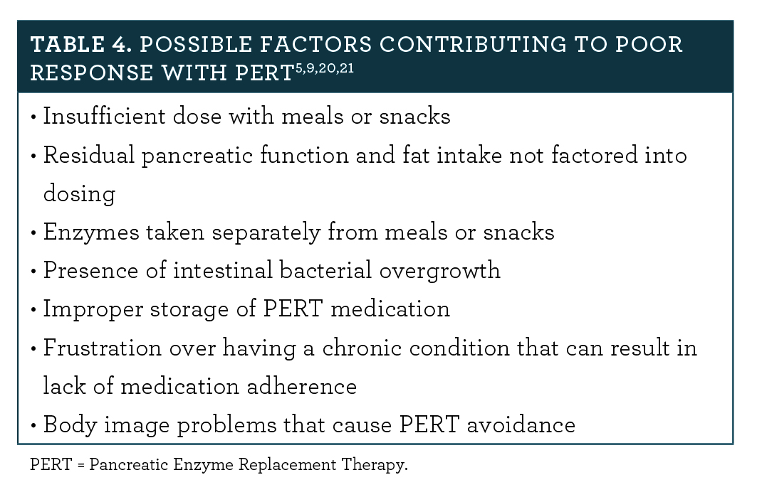 Pancreatic Enzyme Replacement Therapy: A View From Behind the Counter
