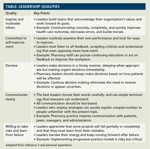Leadership: Good Training Programs Ensure Smooth Succession