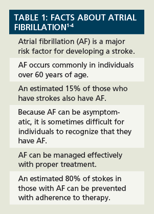living with atrial fibrillation, Sphenoid