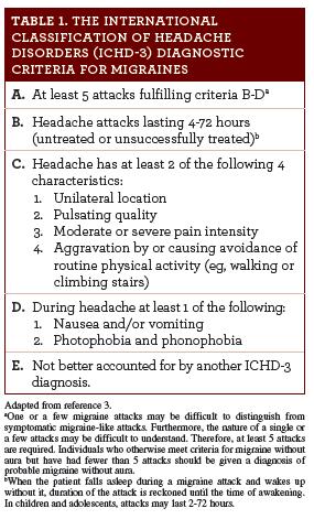 migraine treatment guidelines 2016 pdf