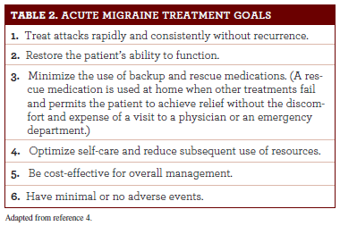 Migraines In Children And Adolescents