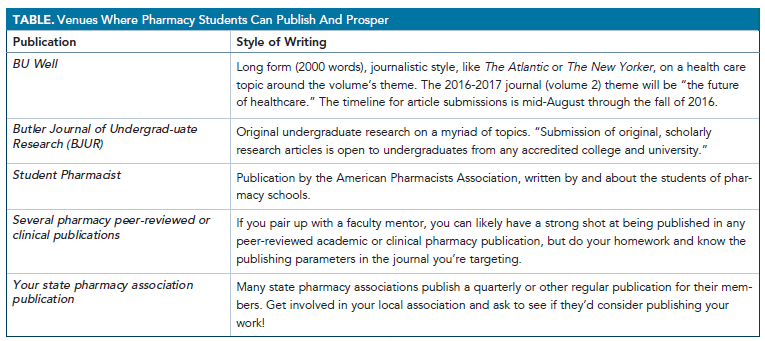 publishing undergraduate research papers 5 tips for publishing your first academic article publishing an article in an academic journal can (the council on undergraduate research also publishes a good.