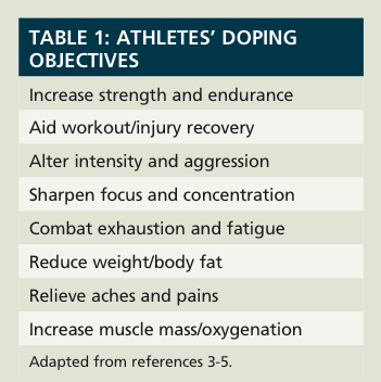 drug enhancing essay in performance persuasive sports Check out our top free essays on persuasive essay on performance enhancing drugs in sports to help you write your own essay.