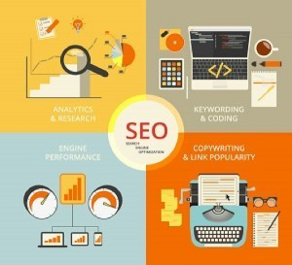 Bullseye Marketing Consultants image
