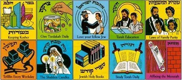 Torah & Mitzvot Services image