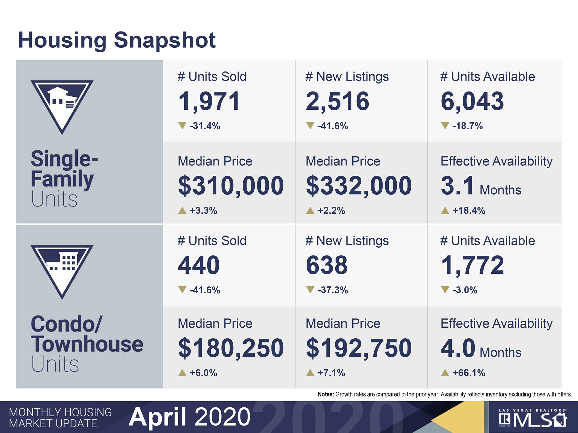 Monthly market report   april 2020 2