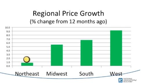 2016%20regional%20price%20growth