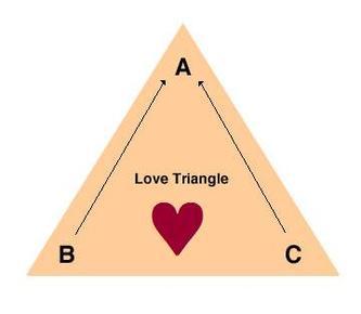 Lesbian Love Triangle 29
