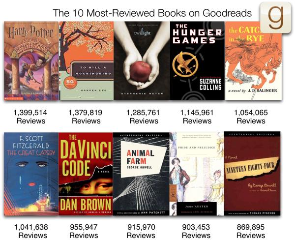 Ten Million Thank Yous Goodreads News Interviews