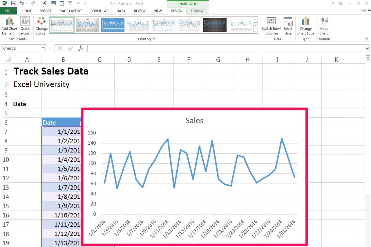 how to chart daily sales with excel