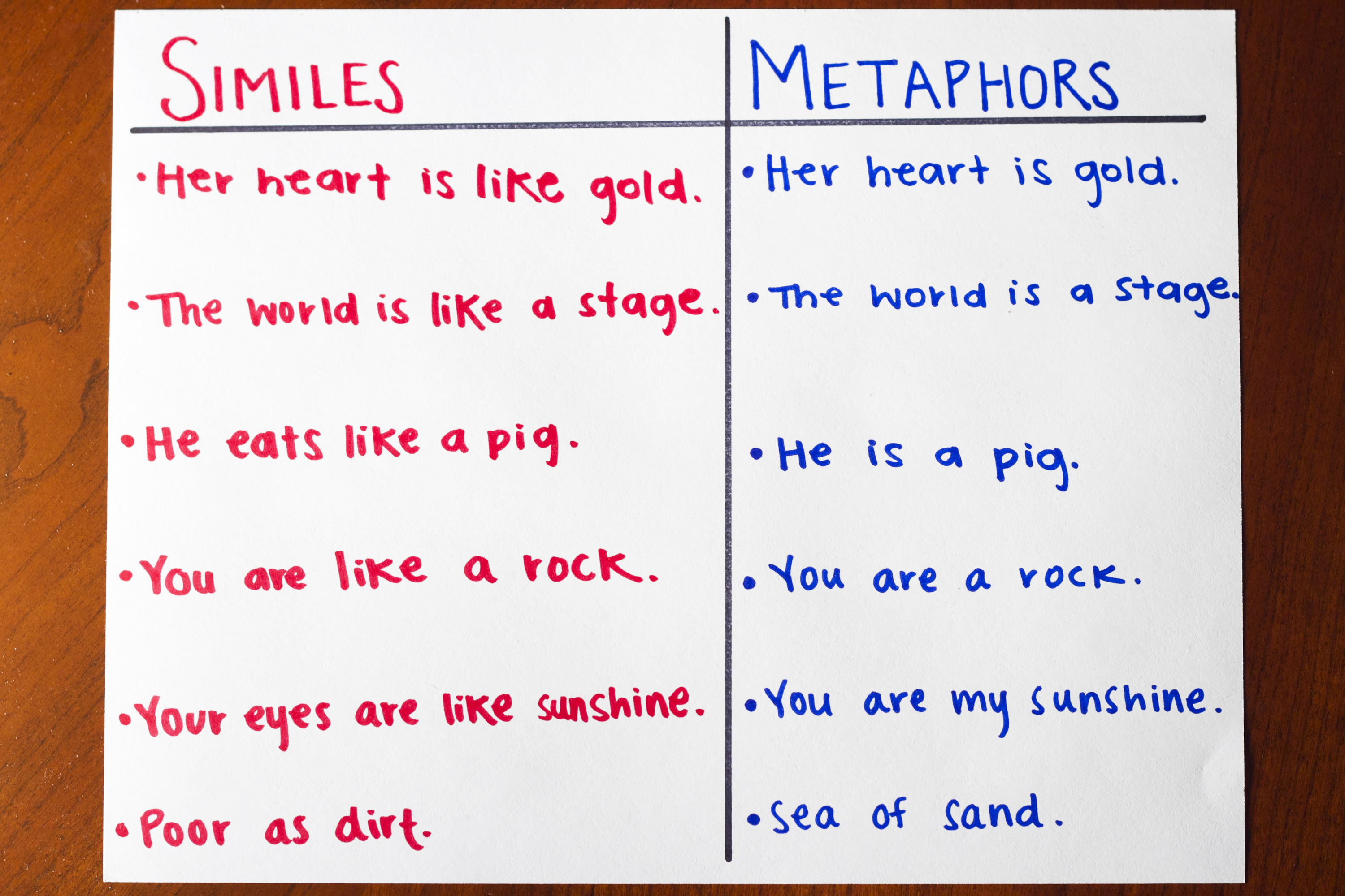 Metaphor - examples and images