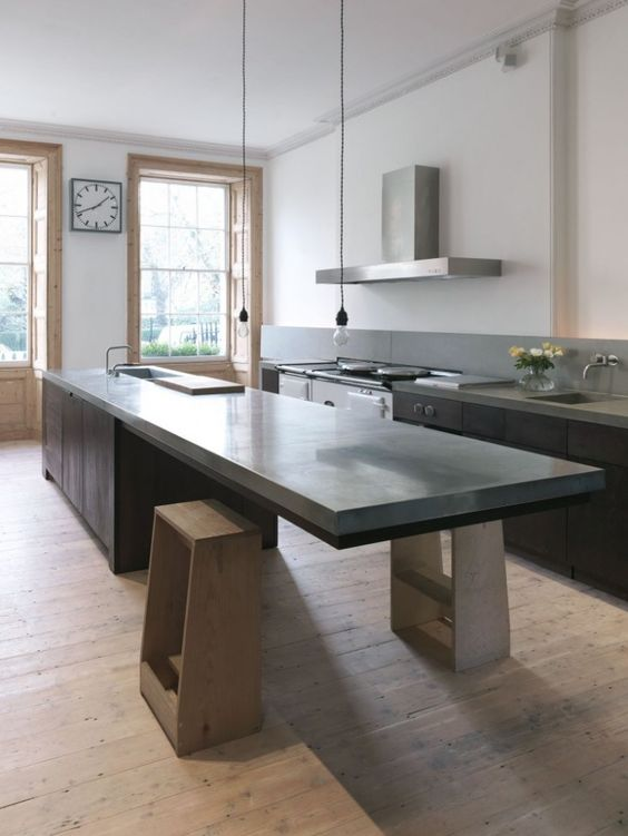 Things You Should Know About Zinc Countertops   Hunker
