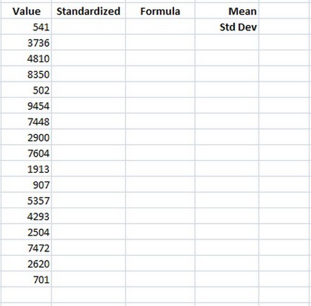how to calculate radical function of a data set