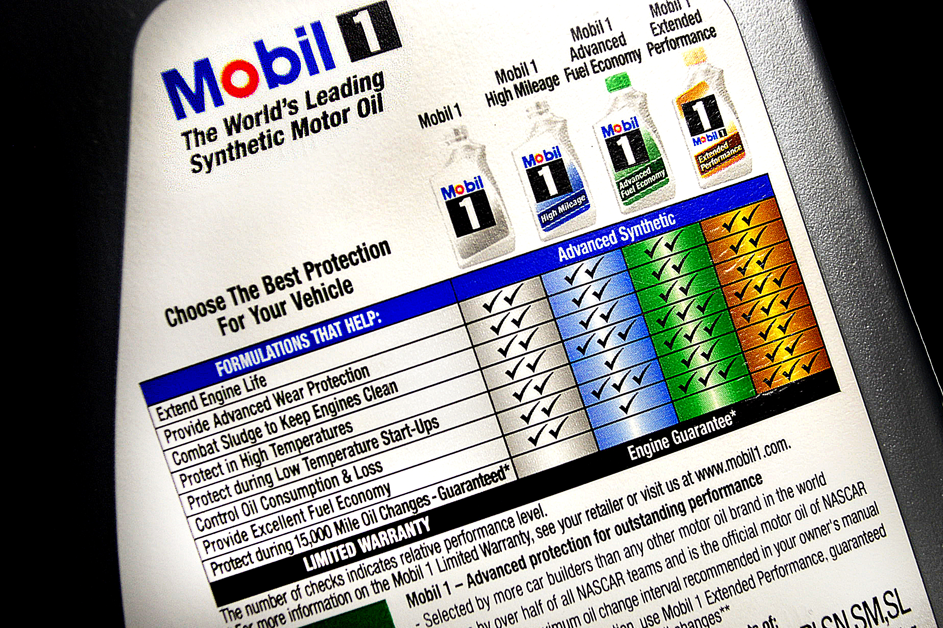 how often should you change mobil 1 synthetic oil it