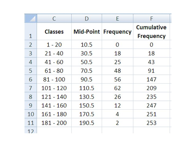 Frequency Diagram Example : How do i create a polygon frequency graph using excel