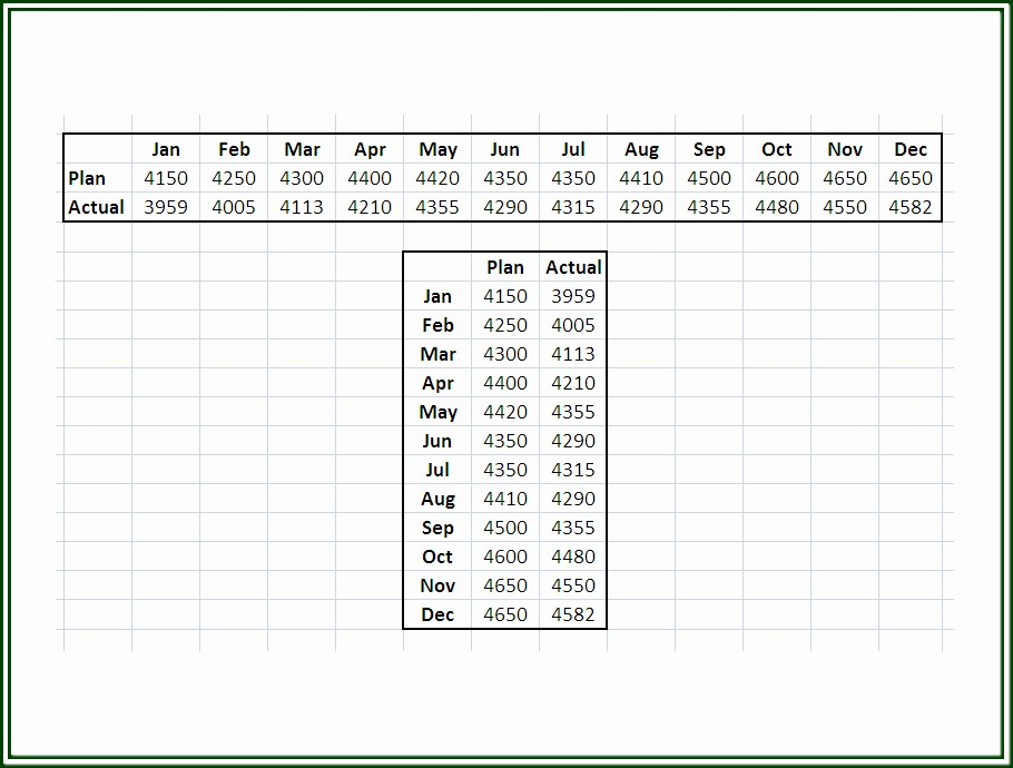 bell curve excel 2010 template - how to plot a bell curve in excel fitting a normal curve