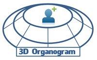 3D Organogram