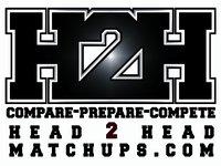 Head 2 Head Matchups