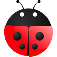 Bugscore