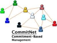 CommitNet