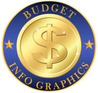 Budget Infographics LLC