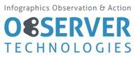 Observer-technologies
