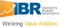 Insights Board Research Pvt. Ltd.