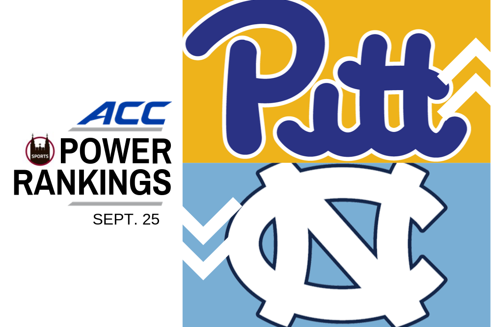 ACC Power Rankings: A Bounce-Back Week of Sorts