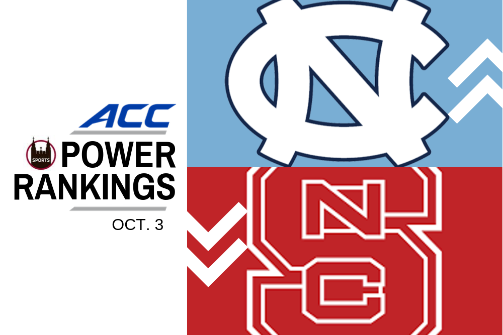 ACC Power Rankings: and Then There Were Two