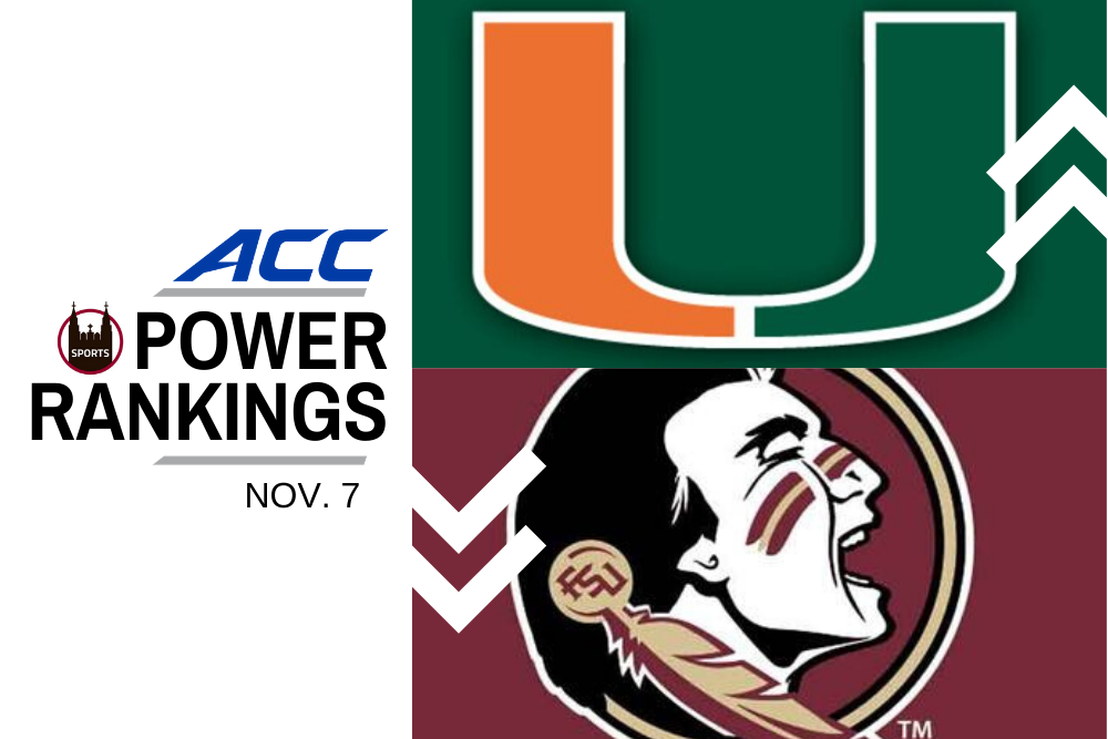 ACC Power Rankings: Settling Down at The Top of the Table