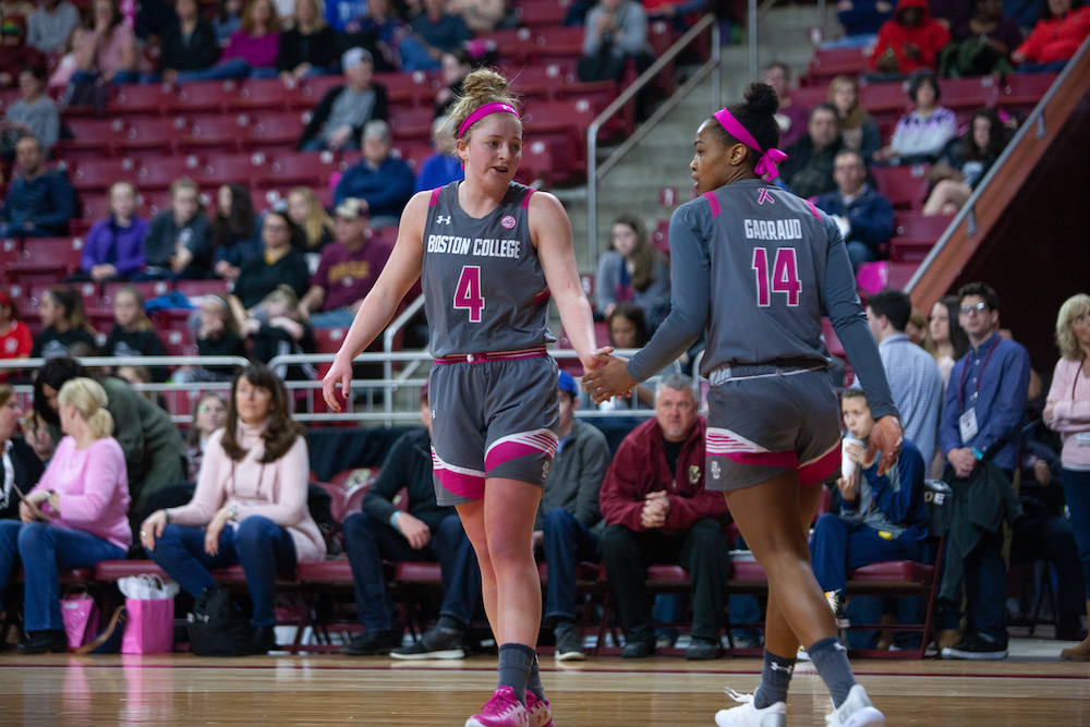 2019-20 BC Women's Basketball Preview