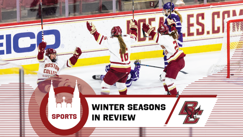 Season in Review: 2019-20 Women's Hockey