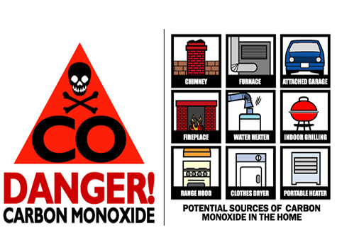 How To Use Carbon Monoxide From A Car