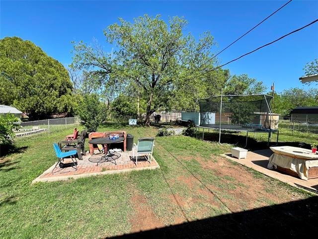 641 Westmoreland Street, Abilene, TX 79603