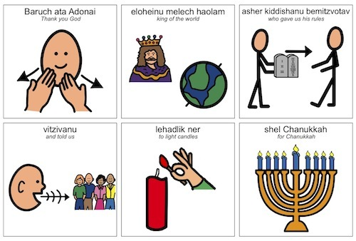 Chanukah Blessing in picture symbols