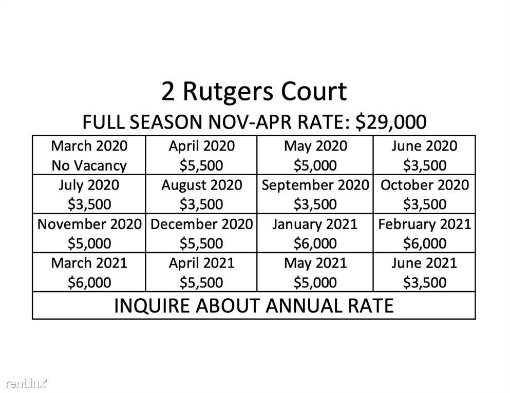 2 Rutgers Ct, Rancho Mirage, CA - $6,000 USD/ month