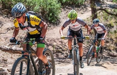 Colorado Springs Talent ID Camp