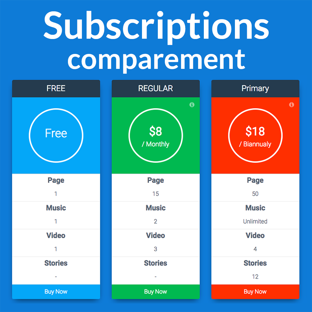 Subscriptions Comparement